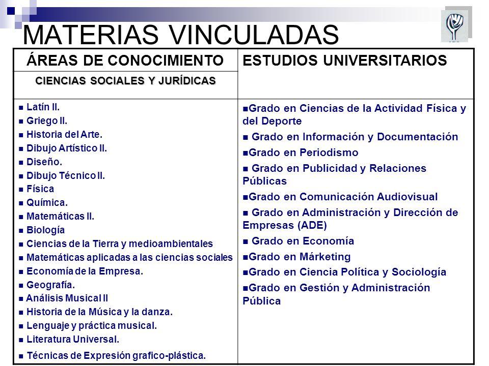 MATERIAS VINCULADAS ÁREAS DE CONOCIMIENTOESTUDIOS UNIVERSITARIOS CIENCIAS SOCIALES Y JURÍDICAS Latín II.