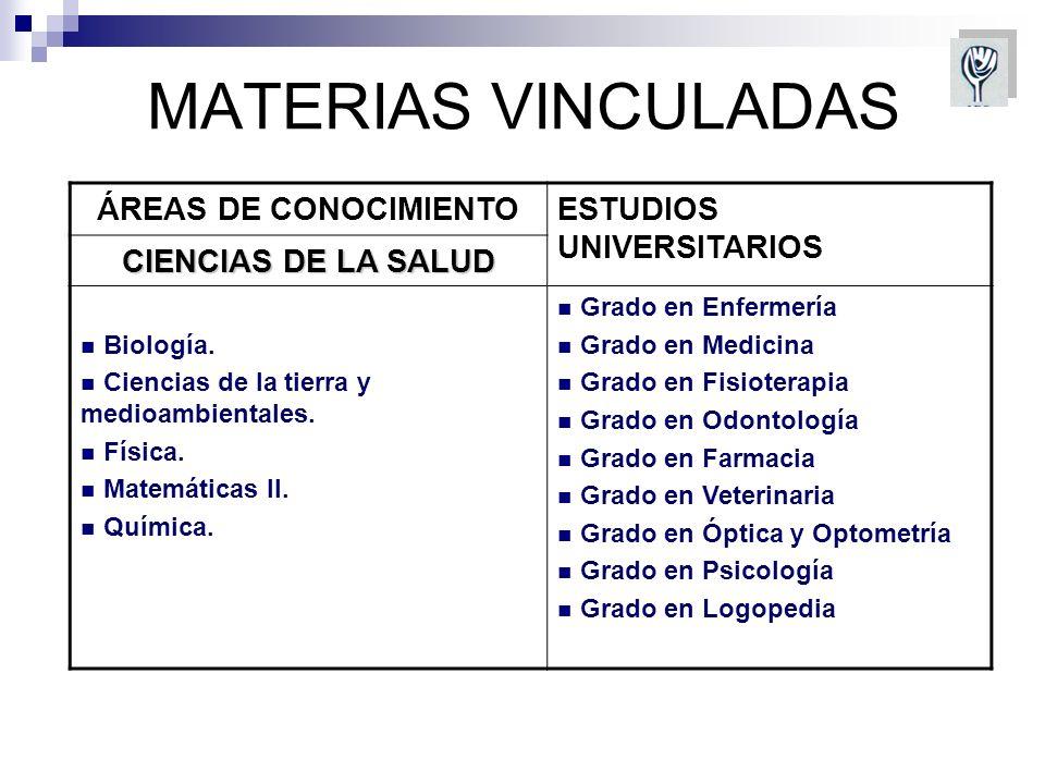 MATERIAS VINCULADAS ÁREAS DE CONOCIMIENTOESTUDIOS UNIVERSITARIOS CIENCIAS DE LA SALUD Biología.