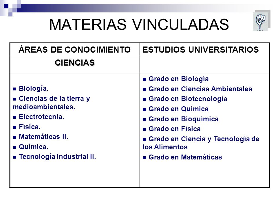 MATERIAS VINCULADAS ÁREAS DE CONOCIMIENTOESTUDIOS UNIVERSITARIOSCIENCIAS Biología.