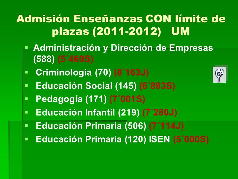 Admisión Enseñanzas CON límite de plazas (2011-2012) UM Administración y Dirección de Empresas (588) (5´460S) Criminología (70) (8´163J) Educación Social (145) (6´893S) Pedagogía (171) (7´001S) Educación Infantil (219) (7´280J) Educación Primaria (506) (7´114J) Educación Primaria (120) ISEN (5´000S)