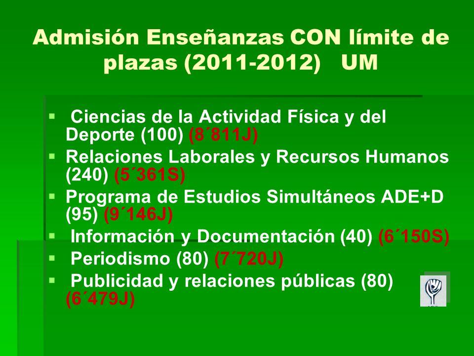 Admisión Enseñanzas CON límite de plazas (2011-2012) UM Ciencias de la Actividad Física y del Deporte (100) (8´811J) Relaciones Laborales y Recursos Humanos (240) (5´361S) Programa de Estudios Simultáneos ADE+D (95) (9´146J) Información y Documentación (40) (6´150S) Periodismo (80) (7´720J) Publicidad y relaciones públicas (80) (6´479J)
