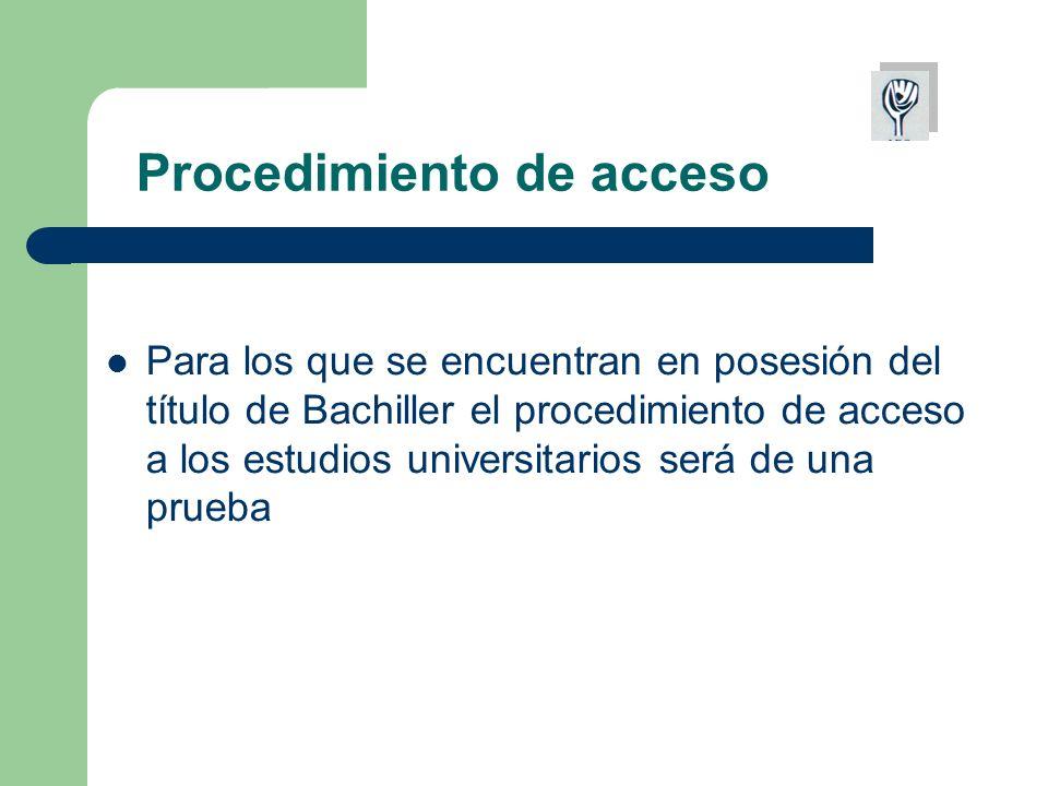 Procedimiento de ADMISIÓN en las universidades públicas de la Región de Murcia