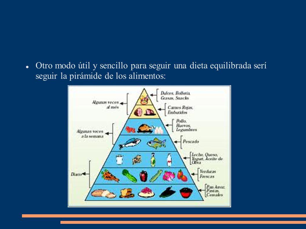 Otro modo útil y sencillo para seguir una dieta equilibrada serí seguir la pirámide de los alimentos: