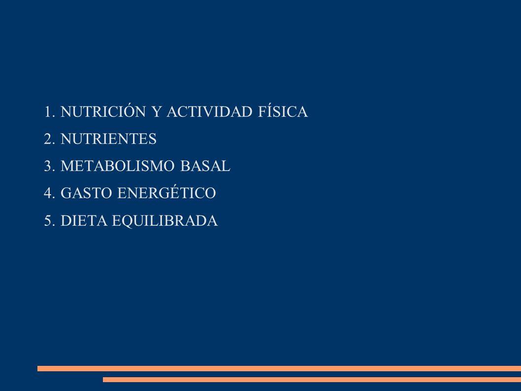 1.NUTRICIÓN Y ACTIVIDAD FÍSICA 2.NUTRIENTES 3.METABOLISMO BASAL 4.GASTO ENERGÉTICO 5.DIETA EQUILIBRADA