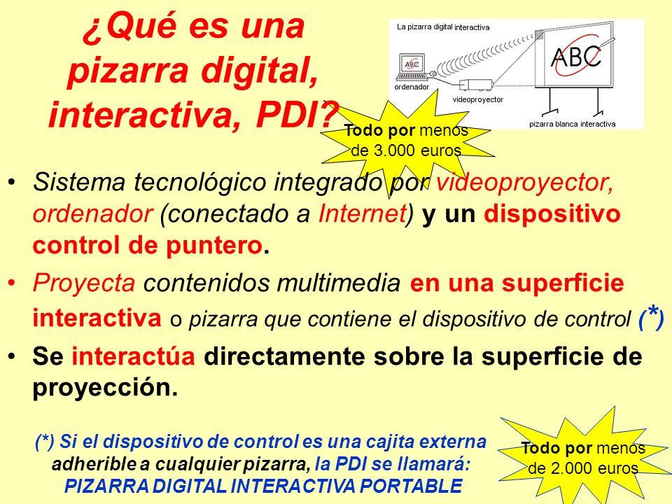 Todo por menos de 2.000 euros Todo por menos de 3.000 euros ¿Qué es una pizarra digital, interactiva, PDI? Sistema tecnológico integrado por videoproy
