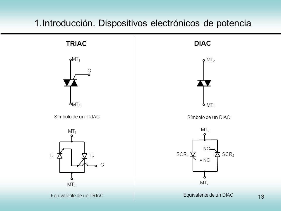 13 1.Introducción. Dispositivos electrónicos de potencia MT 1 MT 2 G Símbolo de un TRIAC Equivalente de un TRIAC T2T2 T1T1 MT 1 MT 2 G SCR 2 SCR 1 MT