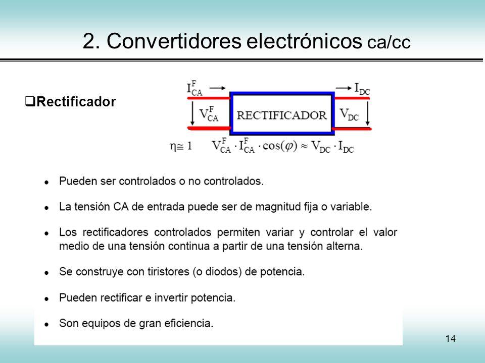 14 2. Convertidores electrónicos ca/cc Rectificador