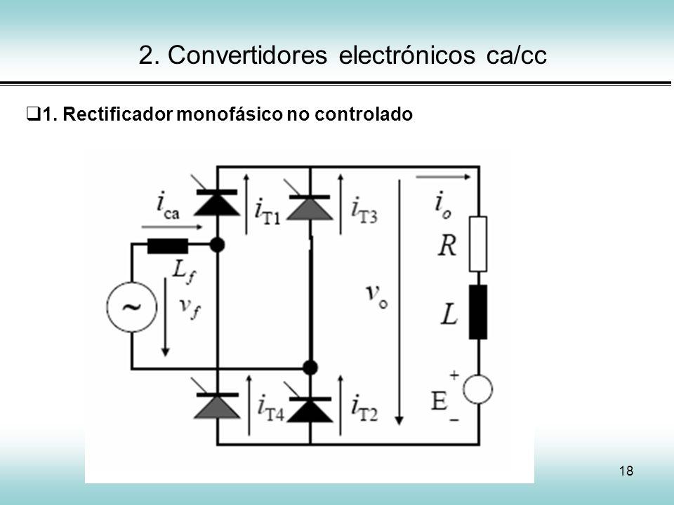 18 2. Convertidores electrónicos ca/cc 1. Rectificador monofásico no controlado