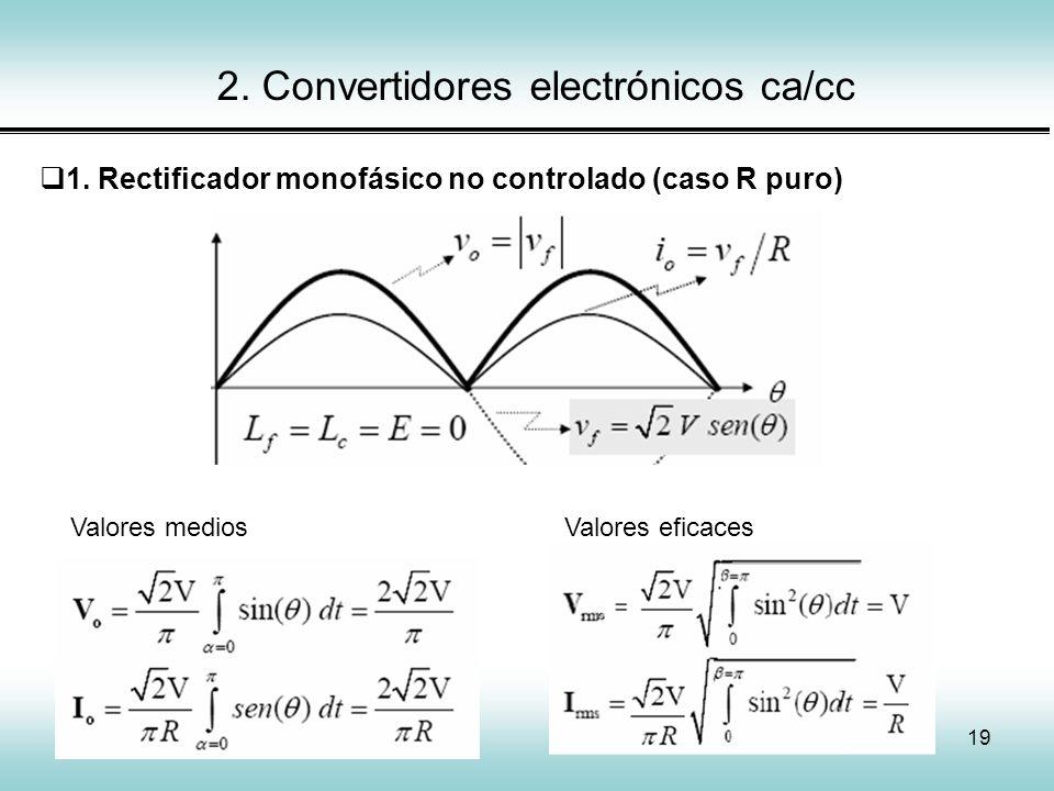 19 2. Convertidores electrónicos ca/cc 1. Rectificador monofásico no controlado (caso R puro) Valores mediosValores eficaces