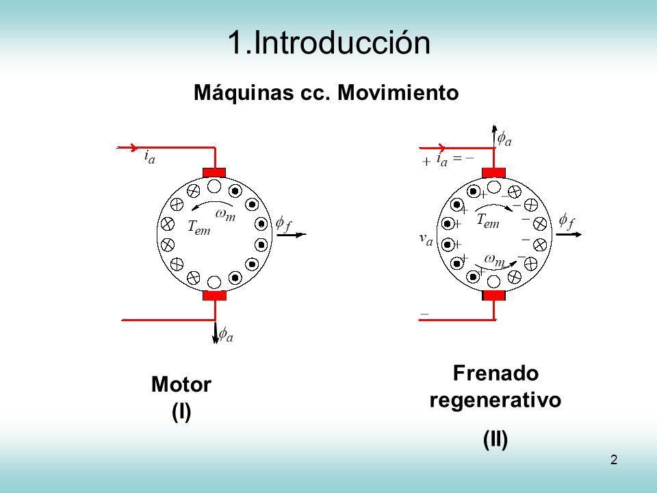 43 3.Convertidores electrónicos cc/cc Chopper directo.