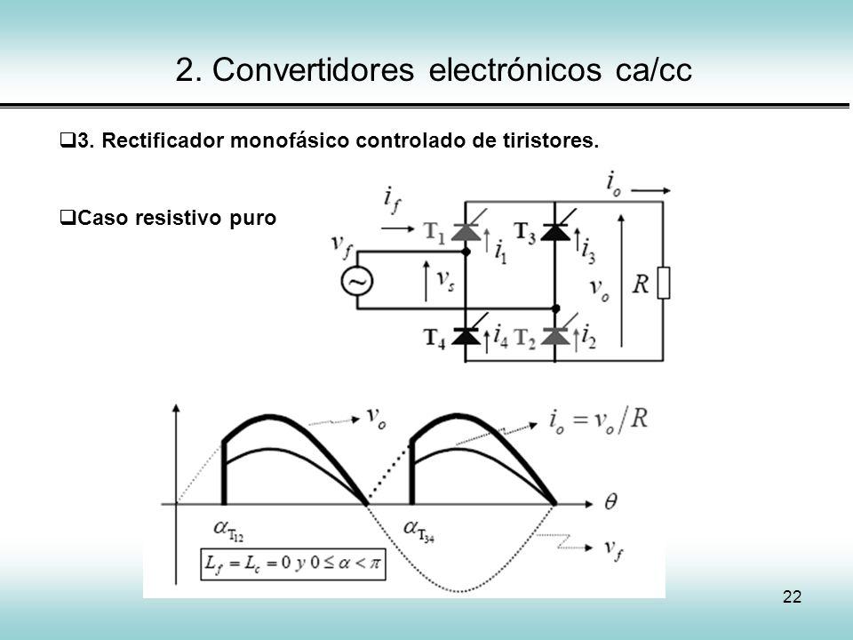 22 2. Convertidores electrónicos ca/cc 3. Rectificador monofásico controlado de tiristores. Caso resistivo puro