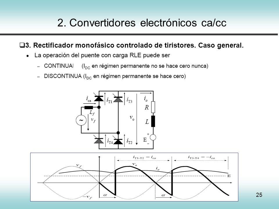 25 2. Convertidores electrónicos ca/cc 3. Rectificador monofásico controlado de tiristores. Caso general.