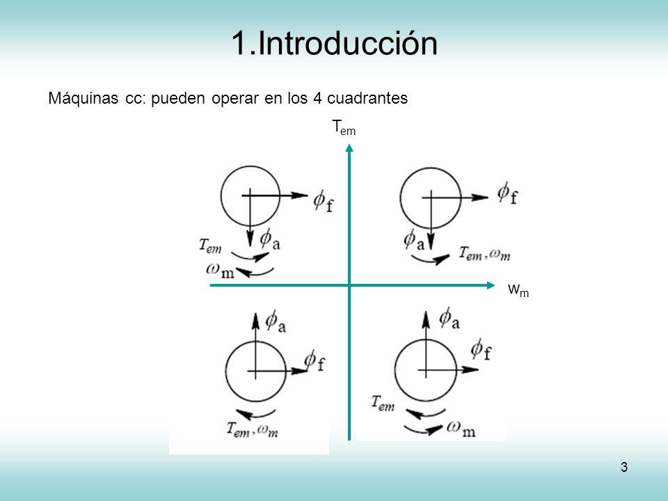 3 1.Introducción wmwm T em Máquinas cc: pueden operar en los 4 cuadrantes