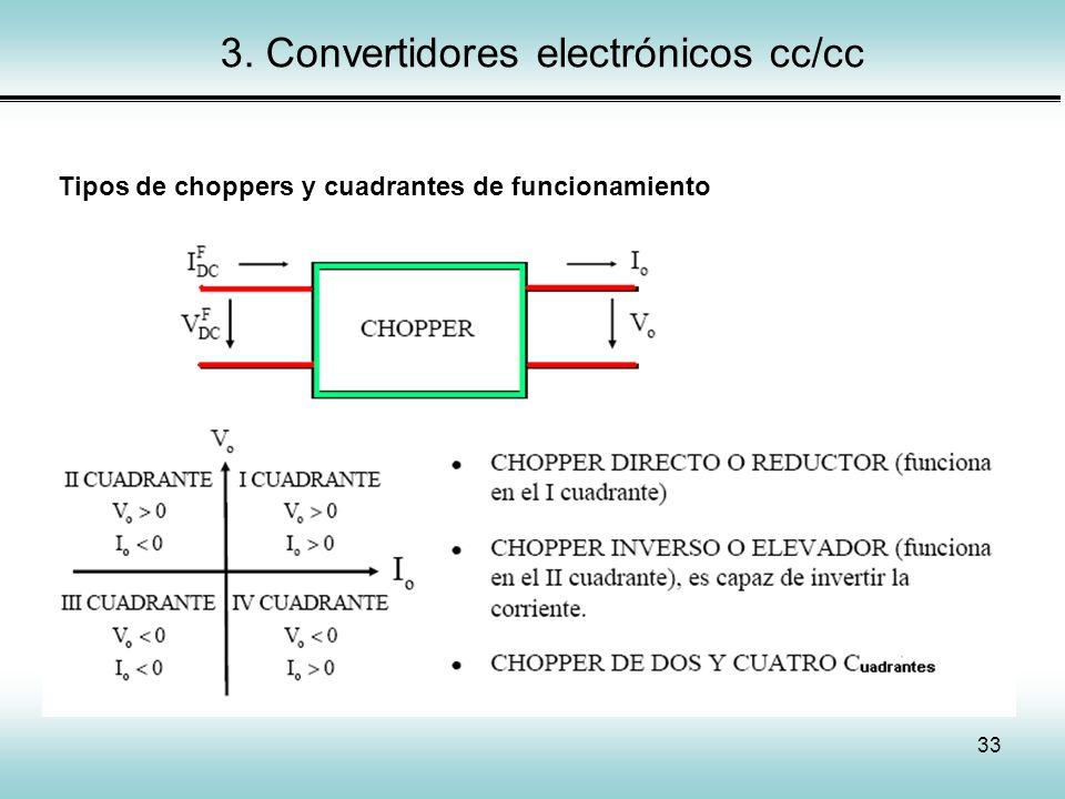 33 3. Convertidores electrónicos cc/cc Tipos de choppers y cuadrantes de funcionamiento