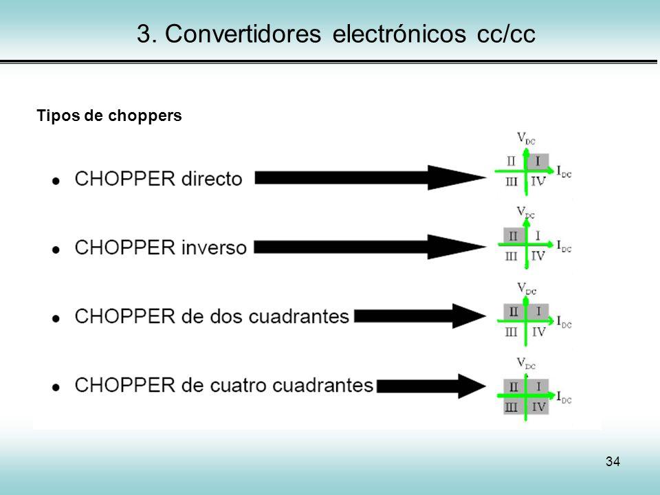 34 3. Convertidores electrónicos cc/cc Tipos de choppers