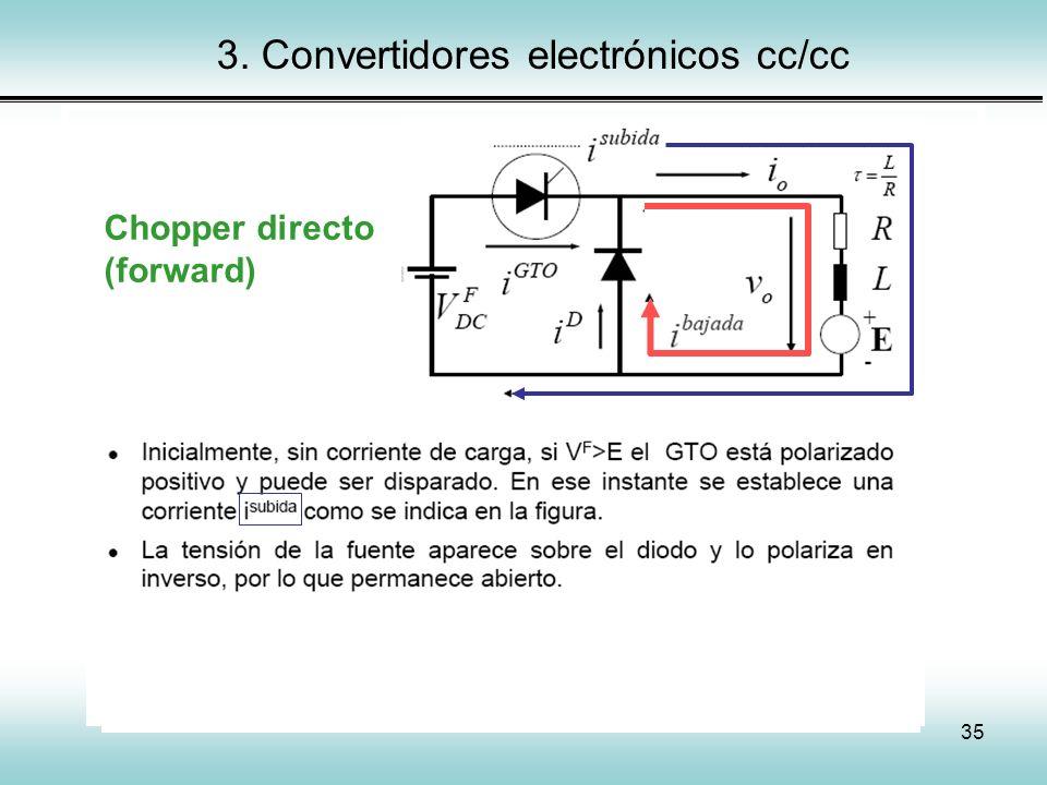 35 3. Convertidores electrónicos cc/cc Chopper directo (forward)