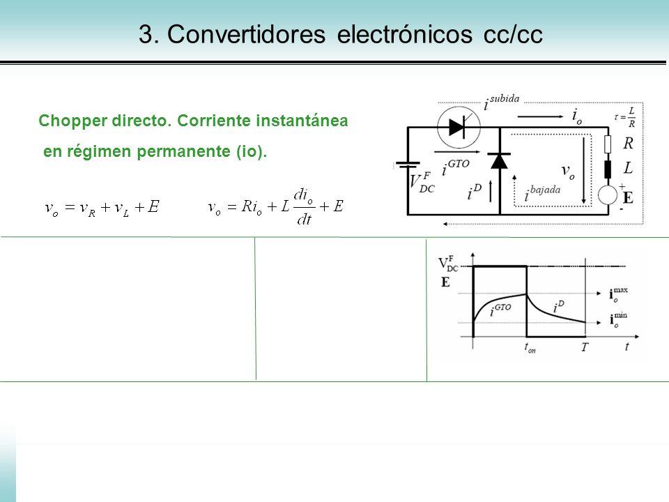 39 3. Convertidores electrónicos cc/cc Chopper directo. Corriente instantánea en régimen permanente (io). Para,