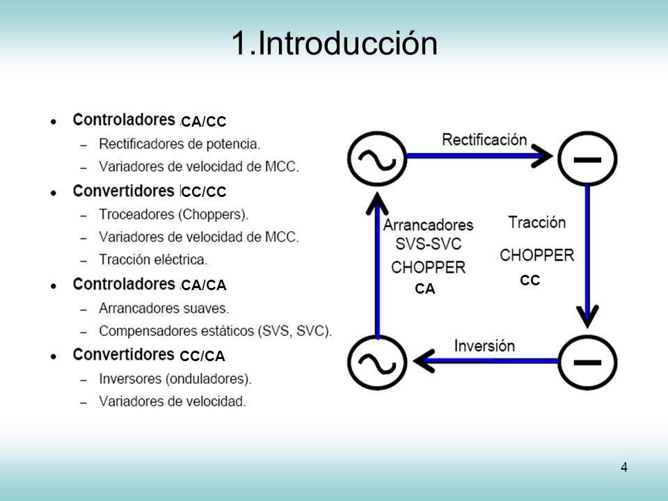 25 2.Convertidores electrónicos ca/cc 3. Rectificador monofásico controlado de tiristores.