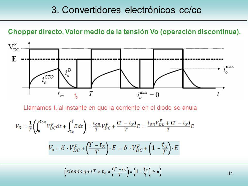 41 3. Convertidores electrónicos cc/cc Chopper directo. Valor medio de la tensión Vo (operación discontinua). txtx Llamamos t x al instante en que la