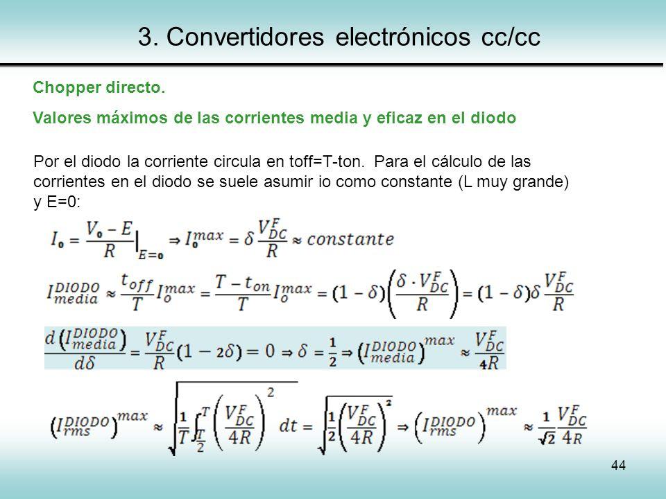 44 3. Convertidores electrónicos cc/cc Chopper directo. Valores máximos de las corrientes media y eficaz en el diodo Por el diodo la corriente circula