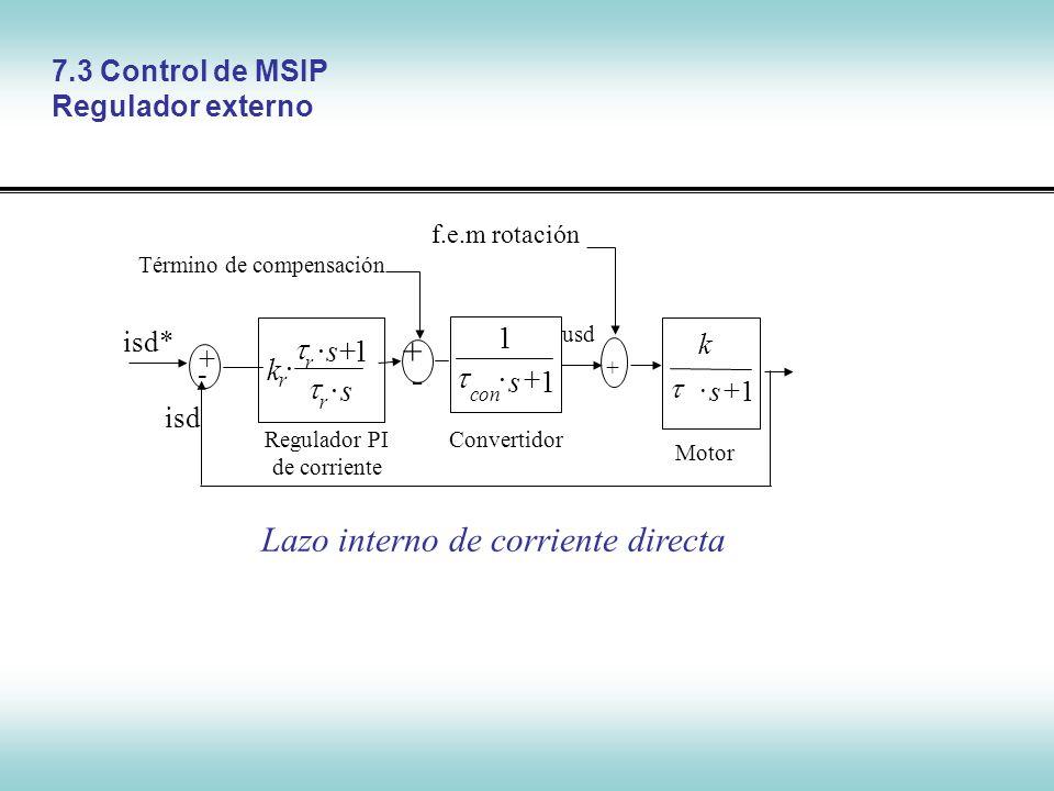 Control de Máquinas Síncronas 7.3 Control de MSIP Regulador externo Lazo interno de corriente directa s s k r r r 1 Regulador PI de corriente Converti
