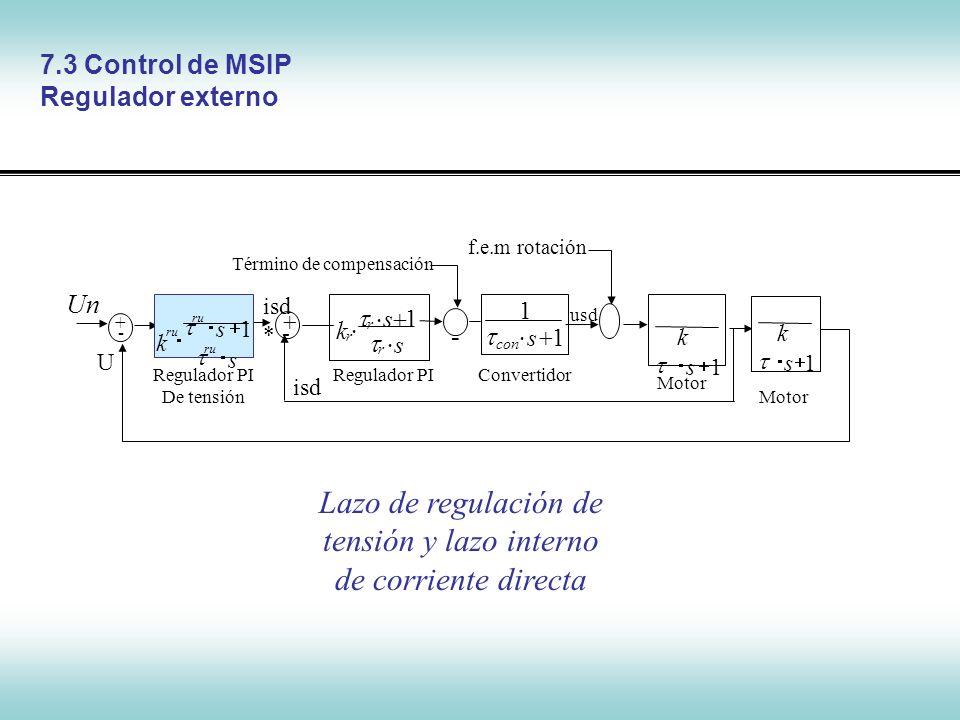 Control de Máquinas Síncronas 7.3 Control de MSIP Regulador externo s s k r r r 1 Lazo de regulación de tensión y lazo interno de corriente directa Un