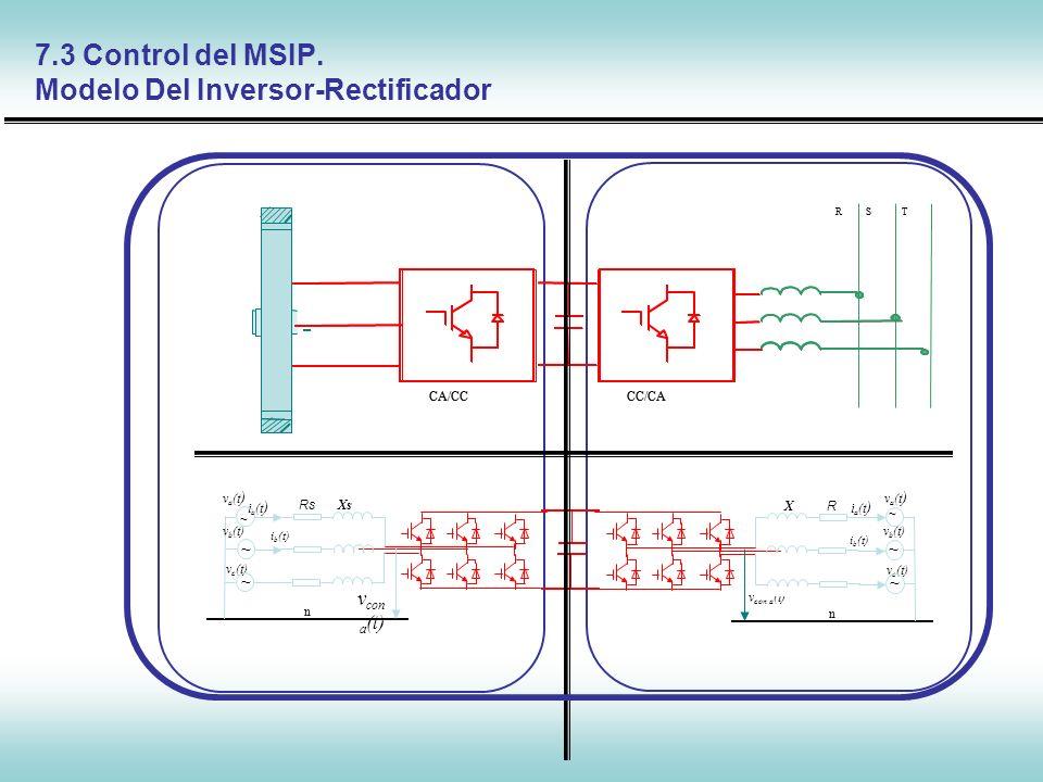 Control de Máquinas Síncronas CA/CCCC/CA STRSTR CA/CCCC/CA X n v a (t ) i a (t ) R v b (t) i b (t) v c (t) ~ ~ ~ v con a (t) Xs n v a (t ) i a (t ) Rs