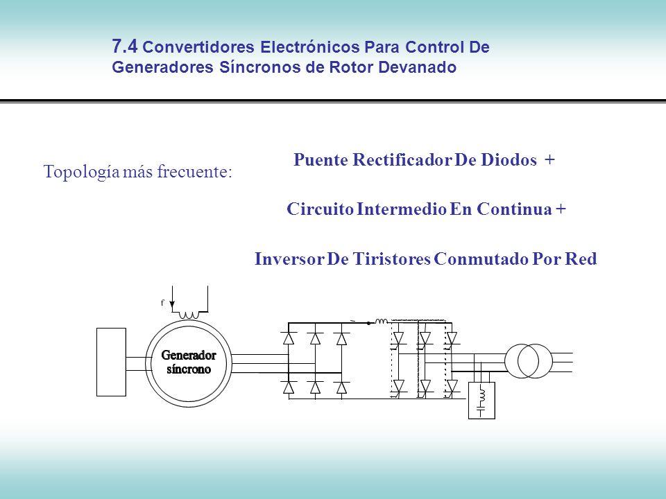 Control de Máquinas Síncronas 7.4 Convertidores Electrónicos Para Control De Generadores Síncronos de Rotor Devanado Topología más frecuente: Puente R