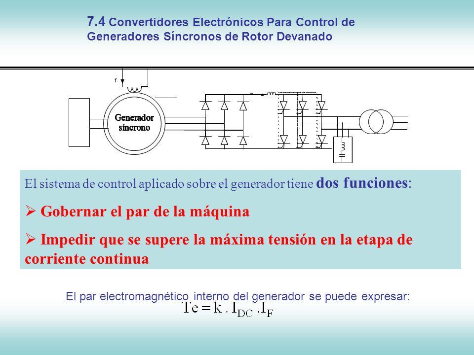 Control de Máquinas Síncronas 7.4 Convertidores Electrónicos Para Control de Generadores Síncronos de Rotor Devanado El sistema de control aplicado so
