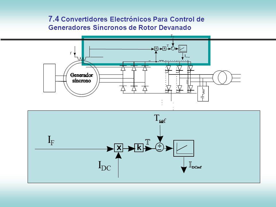 Control de Máquinas Síncronas 7.4 Convertidores Electrónicos Para Control de Generadores Síncronos de Rotor Devanado IFIF I DC T ref