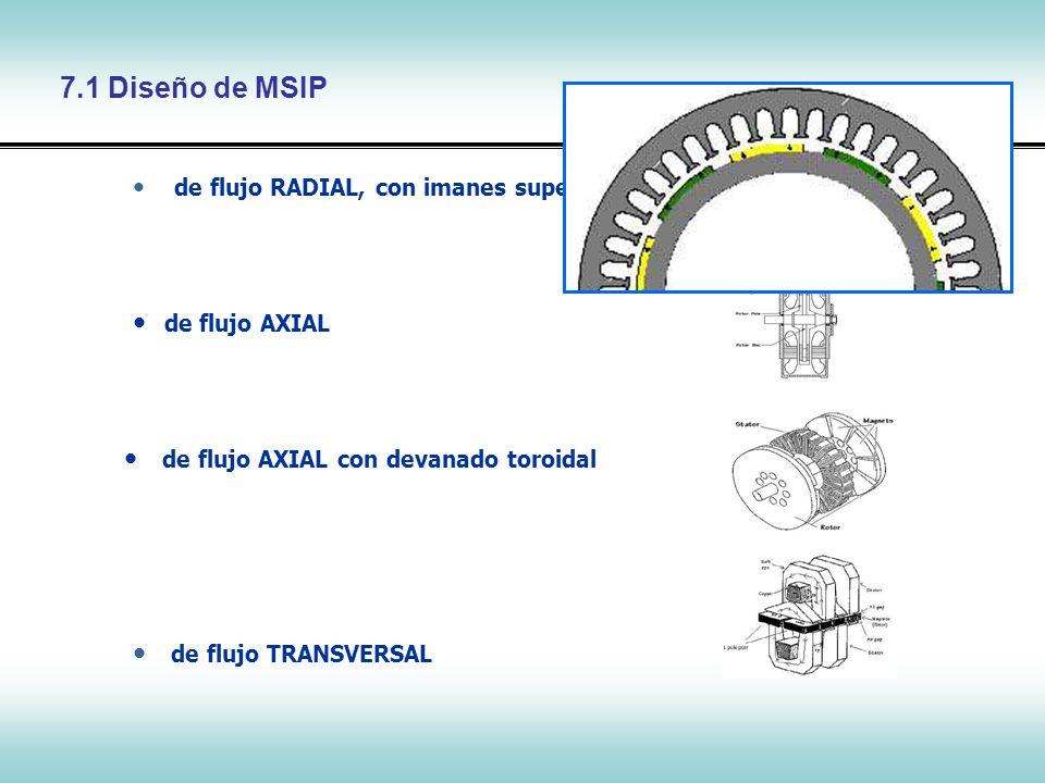 Control de Máquinas Síncronas 7.2 MSIP: modelo en ejes dq Las ecuaciones de fase del motor de IP son: donde los enlaces de flujo son: MSIP de flujo radial y de rotor liso