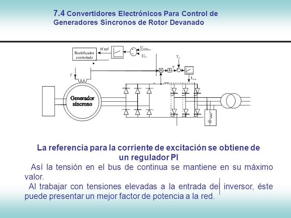 Control de Máquinas Síncronas 7.4 Convertidores Electrónicos Para Control de Generadores Síncronos de Rotor Devanado La referencia para la corriente d
