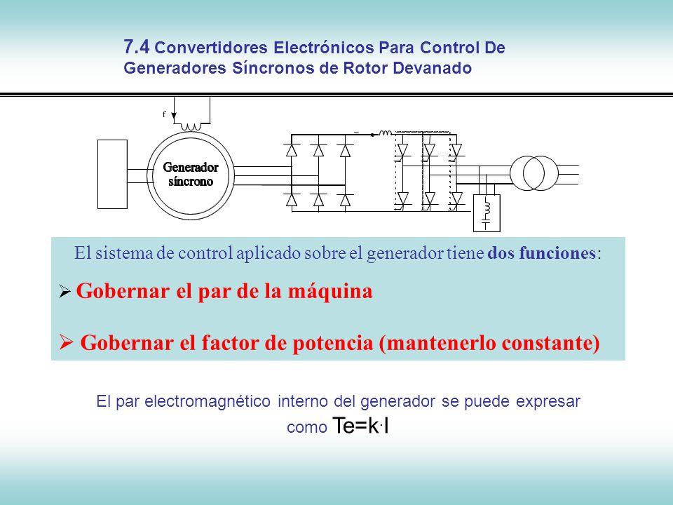 Control de Máquinas Síncronas 7.4 Convertidores Electrónicos Para Control De Generadores Síncronos de Rotor Devanado El par electromagnético interno d