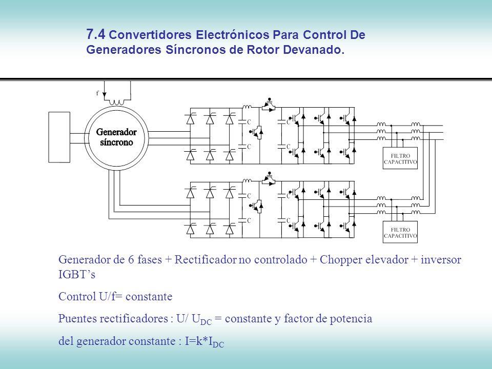 Control de Máquinas Síncronas 7.4 Convertidores Electrónicos Para Control De Generadores Síncronos de Rotor Devanado. Generador de 6 fases + Rectifica