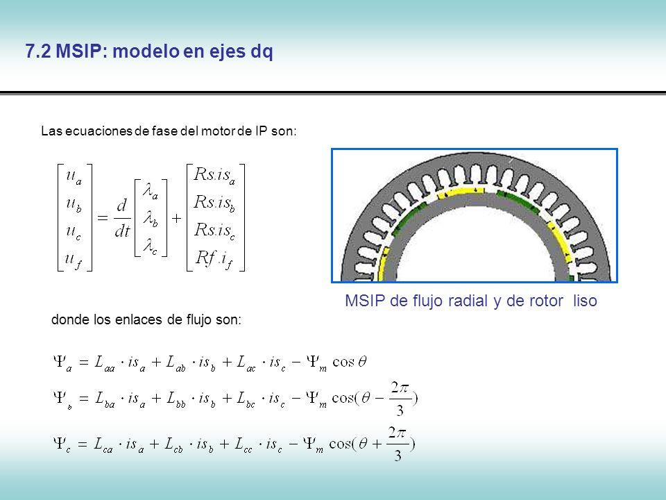Control de Máquinas Síncronas 7.2 MSIP: modelo en ejes dq Las ecuaciones de fase del motor de IP son: donde los enlaces de flujo son: MSIP de flujo ra