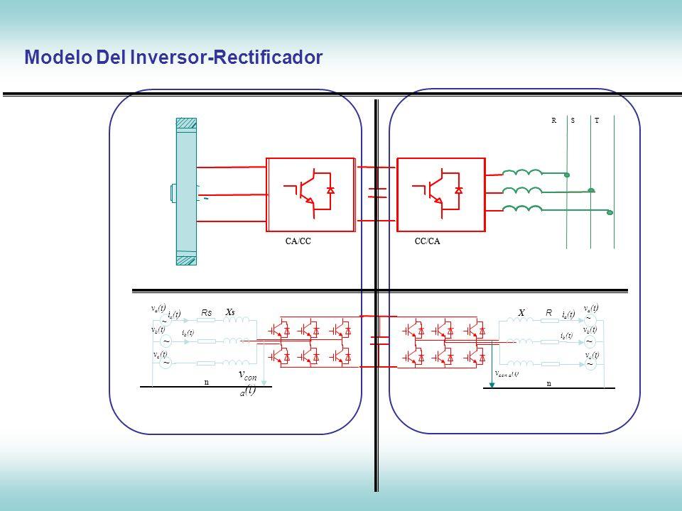 Control de Máquinas Síncronas U*NU*N U DC * PCC Consignas ibib iaia d i q i i*di*d i*qi*q u bc R X U DC 3/2 q u * Modulación vectorial d u * is*qis*q i * sd q i sB sA i sq i sd i q u * Modulación vectorial d u * 3/2 U G f Q* 7.3 Control de MSIP