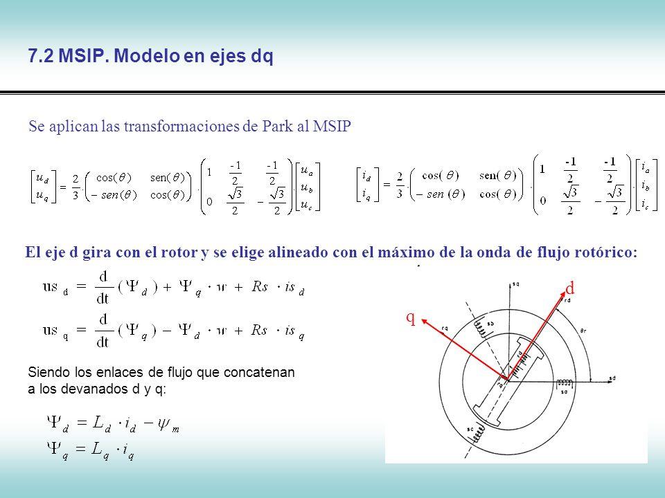 Control de Máquinas Síncronas 7.2 MSIP. Modelo en ejes dq Se aplican las transformaciones de Park al MSIP El eje d gira con el rotor y se elige alinea