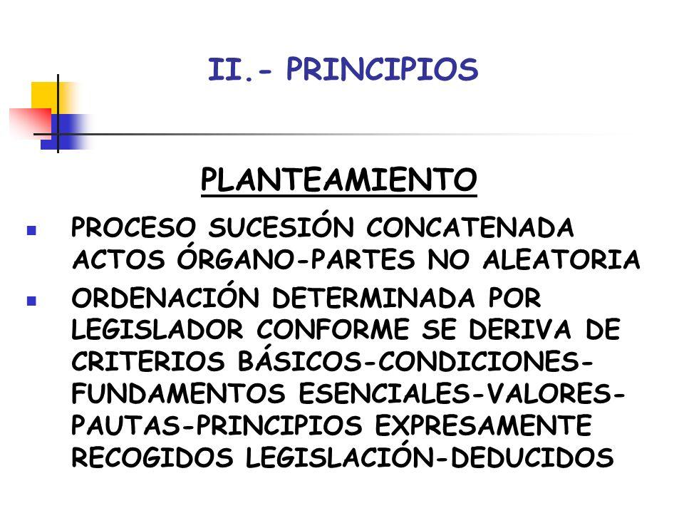 II.- PRINCIPIOS PLANTEAMIENTO PROCESO SUCESIÓN CONCATENADA ACTOS ÓRGANO-PARTES NO ALEATORIA ORDENACIÓN DETERMINADA POR LEGISLADOR CONFORME SE DERIVA D