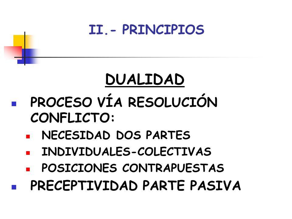 II.- PRINCIPIOS DUALIDAD PROCESO VÍA RESOLUCIÓN CONFLICTO: NECESIDAD DOS PARTES INDIVIDUALES-COLECTIVAS POSICIONES CONTRAPUESTAS PRECEPTIVIDAD PARTE P
