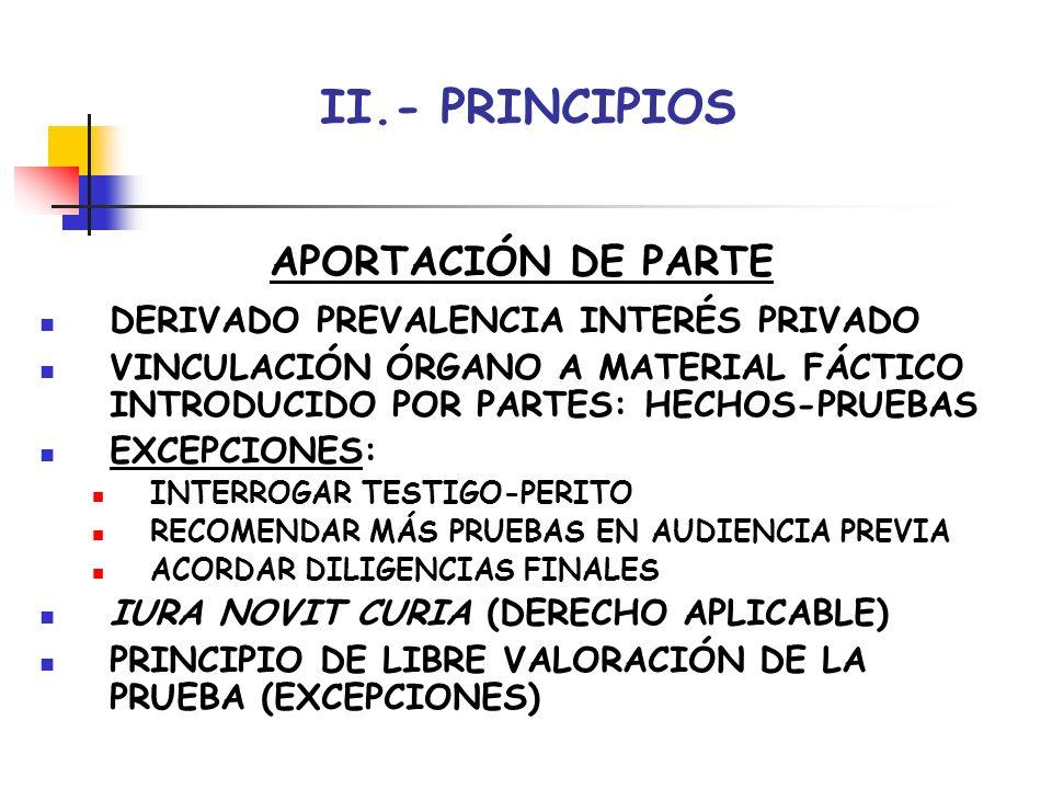 II.- PRINCIPIOS APORTACIÓN DE PARTE DERIVADO PREVALENCIA INTERÉS PRIVADO VINCULACIÓN ÓRGANO A MATERIAL FÁCTICO INTRODUCIDO POR PARTES: HECHOS-PRUEBAS