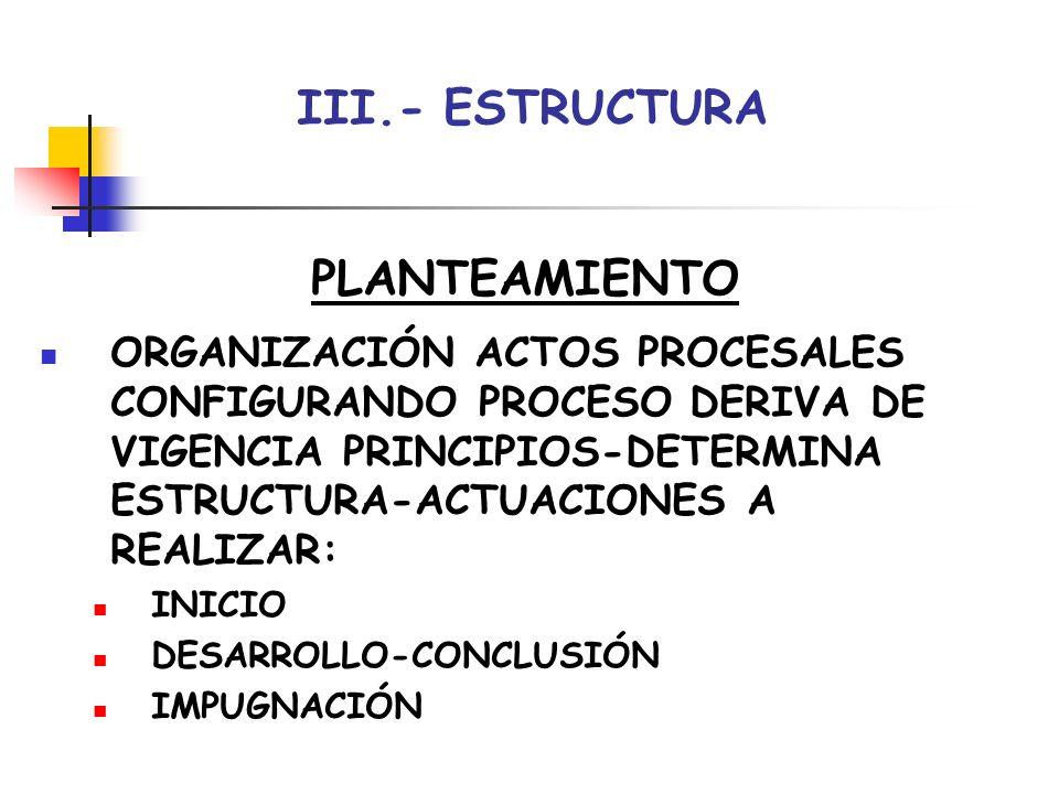 III.- ESTRUCTURA PLANTEAMIENTO ORGANIZACIÓN ACTOS PROCESALES CONFIGURANDO PROCESO DERIVA DE VIGENCIA PRINCIPIOS-DETERMINA ESTRUCTURA-ACTUACIONES A REA