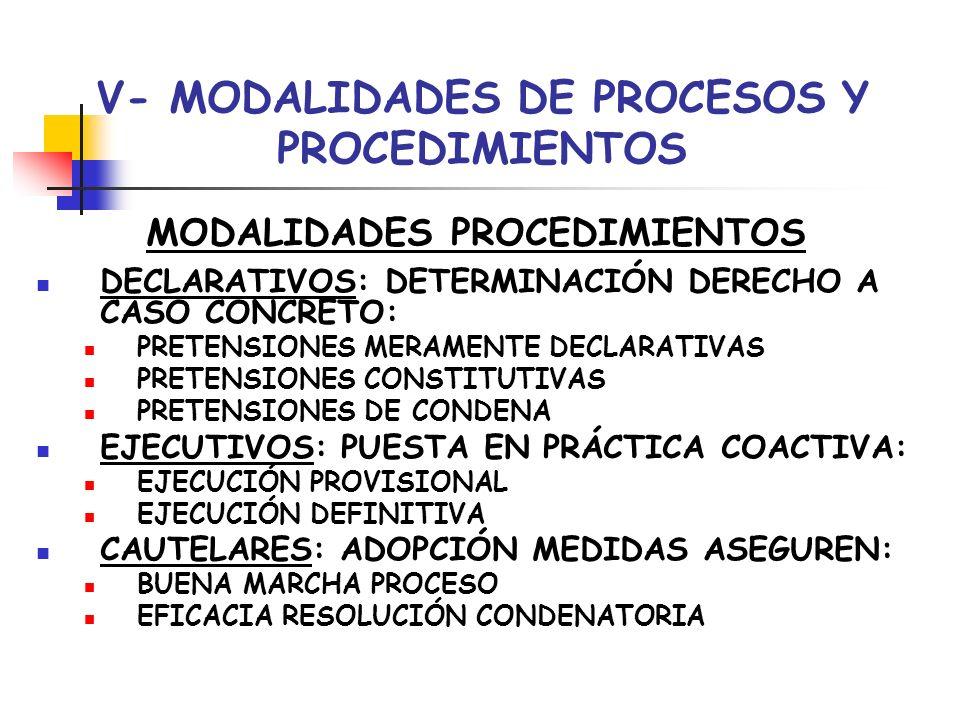 V- MODALIDADES DE PROCESOS Y PROCEDIMIENTOS MODALIDADES PROCEDIMIENTOS DECLARATIVOS: DETERMINACIÓN DERECHO A CASO CONCRETO: PRETENSIONES MERAMENTE DEC