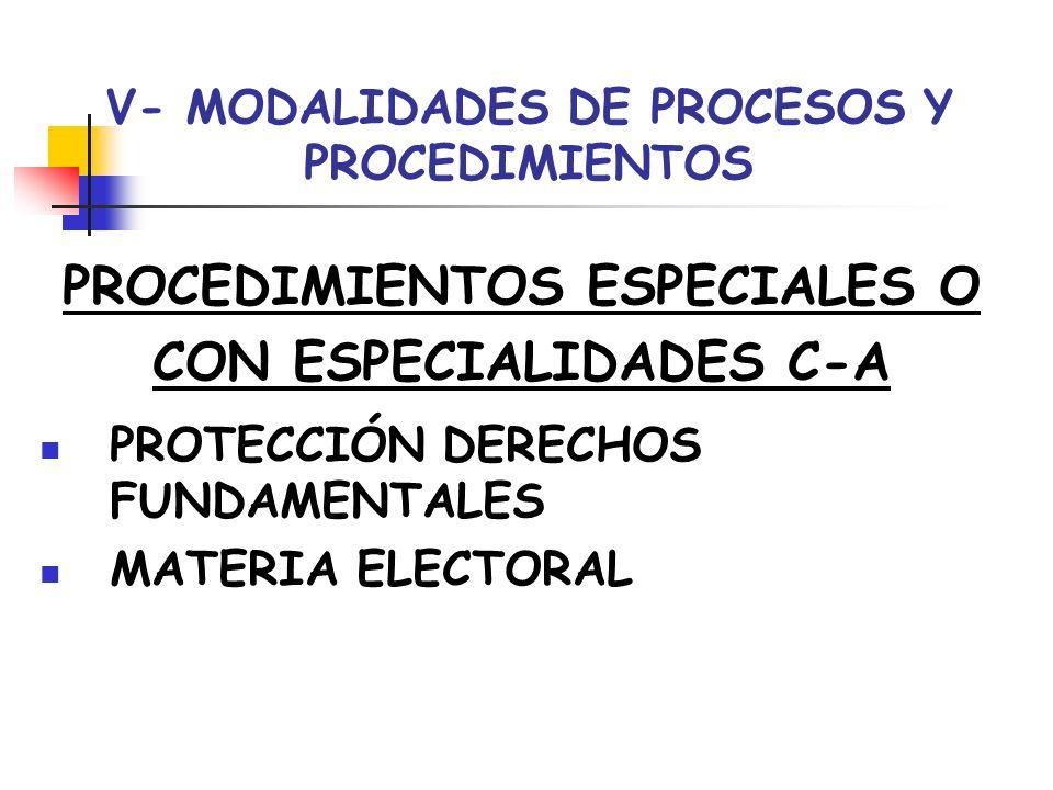 V- MODALIDADES DE PROCESOS Y PROCEDIMIENTOS PROCEDIMIENTOS ESPECIALES O CON ESPECIALIDADES C-A PROTECCIÓN DERECHOS FUNDAMENTALES MATERIA ELECTORAL