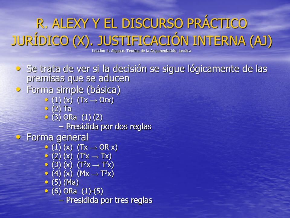 R. ALEXY Y EL DISCURSO PRÁCTICO JURÍDICO (X). JUSTIFICACIÓN INTERNA (AJ) Lección 4. Algunas Teorías de la Argumentación jurídica Se trata de ver si la