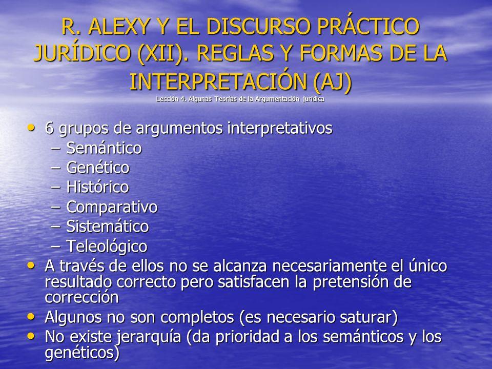 R. ALEXY Y EL DISCURSO PRÁCTICO JURÍDICO (XII). REGLAS Y FORMAS DE LA INTERPRETACIÓN (AJ) Lección 4. Algunas Teorías de la Argumentación jurídica 6 gr