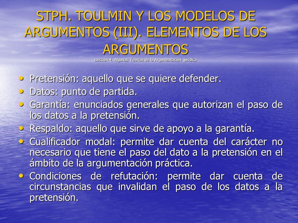 STPH. TOULMIN Y LOS MODELOS DE ARGUMENTOS (III). ELEMENTOS DE LOS ARGUMENTOS Lección 4. Algunas Teorías de la Argumentación jurídica Pretensión: aquel