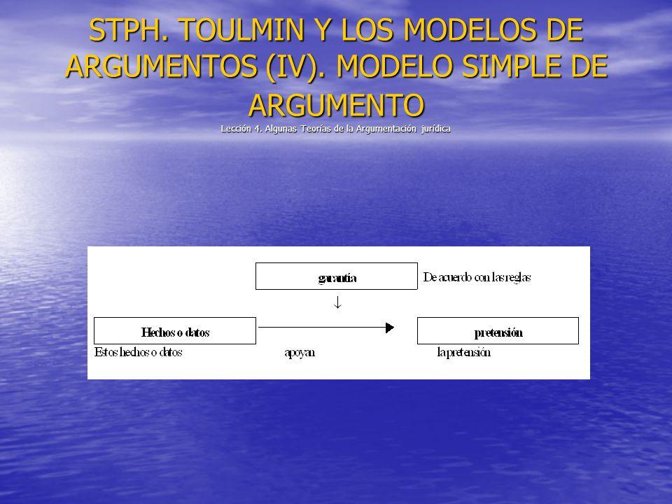 STPH. TOULMIN Y LOS MODELOS DE ARGUMENTOS (IV). MODELO SIMPLE DE ARGUMENTO Lección 4. Algunas Teorías de la Argumentación jurídica