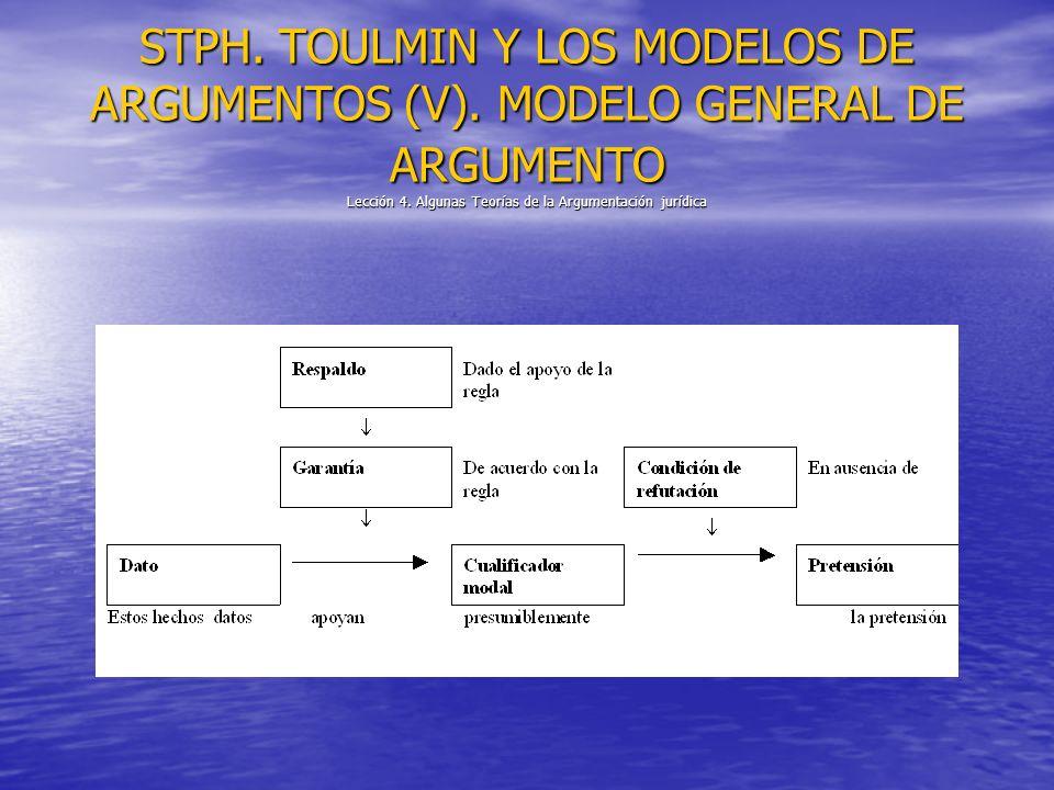 STPH. TOULMIN Y LOS MODELOS DE ARGUMENTOS (V). MODELO GENERAL DE ARGUMENTO Lección 4. Algunas Teorías de la Argumentación jurídica