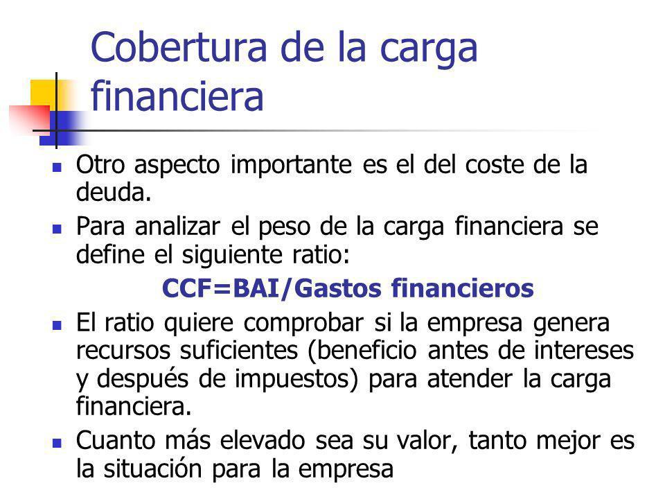 Cobertura de la carga financiera Otro aspecto importante es el del coste de la deuda. Para analizar el peso de la carga financiera se define el siguie