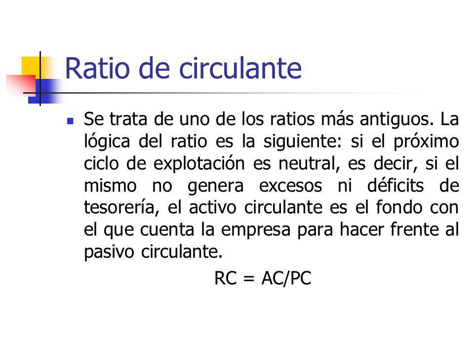 Ratio de circulante Se trata de uno de los ratios más antiguos. La lógica del ratio es la siguiente: si el próximo ciclo de explotación es neutral, es